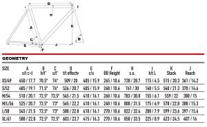2021 KHS Bicycles Flite 600 geometry