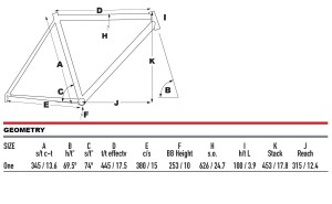 2021 KHS Bicycles Grit 24 geometry