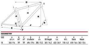 2021 KHS Bicycles Raptor Plus geometry