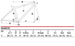 2021 KHS Bicycles Syntaur 7 geometry
