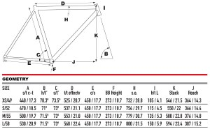 2021 KHS Bicycles TR 101 geometry
