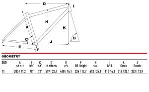 2021 KHS Bicycles T-Rex geometry