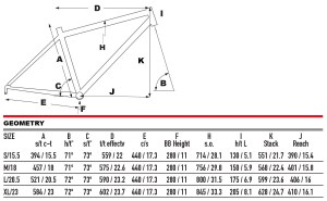 2021 KHS Bicycles Vitamin C geometry