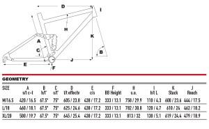 2022 KHS Bicycles SixFifty 5555+e geometry