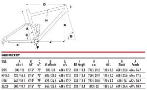2022 KHS Bicycles SixFifty 6555+e geometry