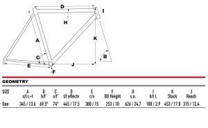 2022 KHS Bicycles Grit 24 geometry