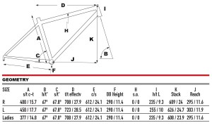 2022 KHS Bicycles Smoothie geometry
