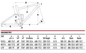 2022 KHS Bicycles Team 29 FS geometry