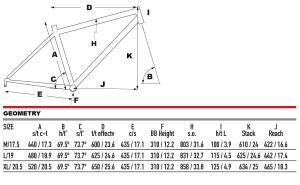 2022 KHS Bicycles Tucson geometry