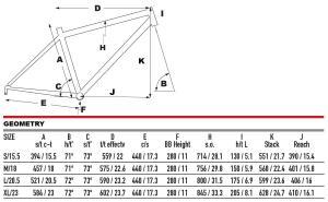 2022 KHS Bicycles Vitamin C geometry