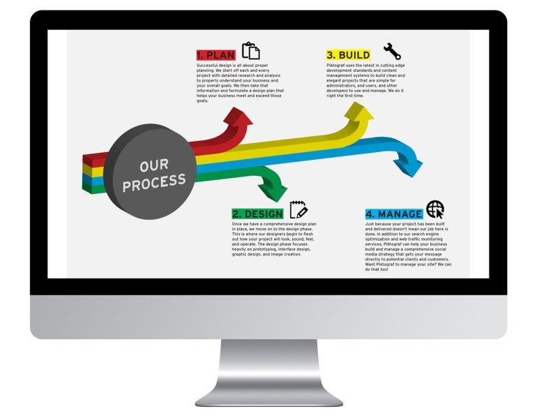InfoGraphicMockup