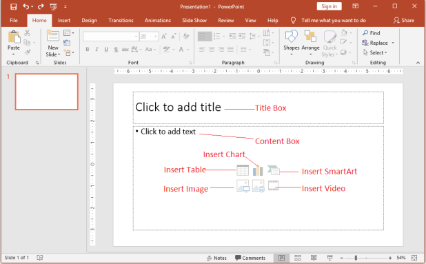 How to Add Text in PowerPoint