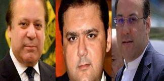 Hussain, Hassan, Nawaz Sharif