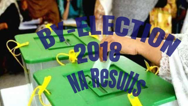 By-election results: PTI, PML-N win four NA seats each