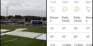 Light chances of rain during Pakistan, India match at Manchester