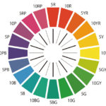 色の基本ーデザイン、配色の基礎、基本