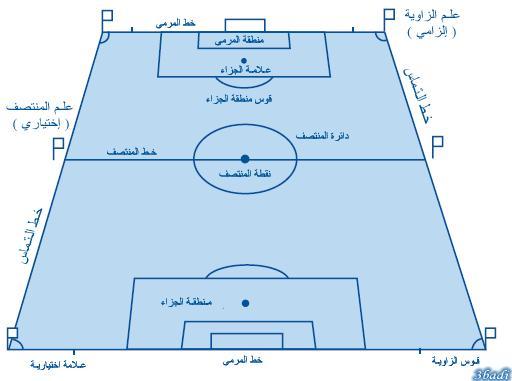 طول وعرض قياسات ملعب كرة القدم