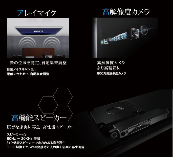 アレイマイク。音の位置を特定、自動集音機能。高解像度カメラ800万超解像度カメラ。左/右/中央上部に設置、プレゼン社がどこに立っても写るカメラとマイクによって位置を特定し、画面入り替えが可能。高機能スピーカー。原音を忠実に再生。高性能スピーカー。