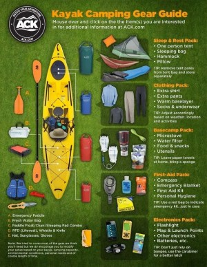 The Ultimate Camping Guide (Infographics) | KickassFacts
