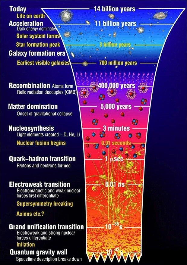 07 The Big Bang