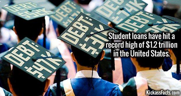 1790 Student loans
