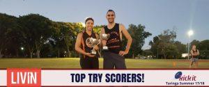 Summer Top Try Scorers