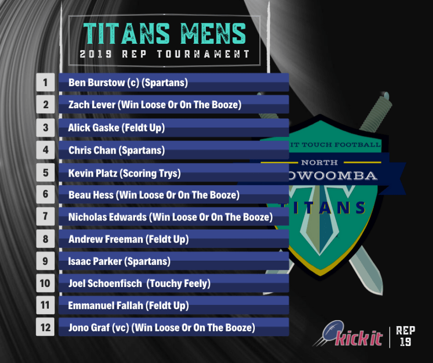 Toowoomba Titans Rep 19