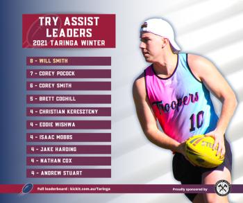 Try Assist Leaders - Taringa Winter Season