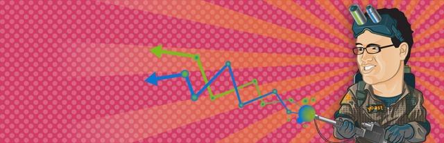 Google Analytics for WordPress plug-in by Joost de Valk