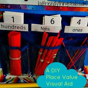 A Place Value Visual Aid Idea