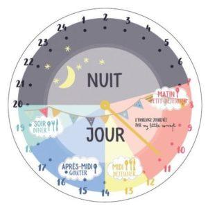 Apprendre à lire l'heure : Associer l'heure à une activité