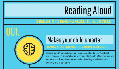 Celebrate National Reading Awareness Month With Us!