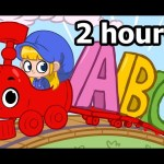 ABC Song For Baby ( + 2 Hours of Nursery Rhymes )  songs for children – Morphle's Nursery Rhymes