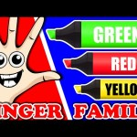 Colors Finger Family (Daddy Finger) Learn Colours | Surprise Eggs Nursery Rhymes | Song for Children