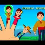Finger Family Nursery Rhyme | Spanish Family | Cartoon Animation Songs For Children