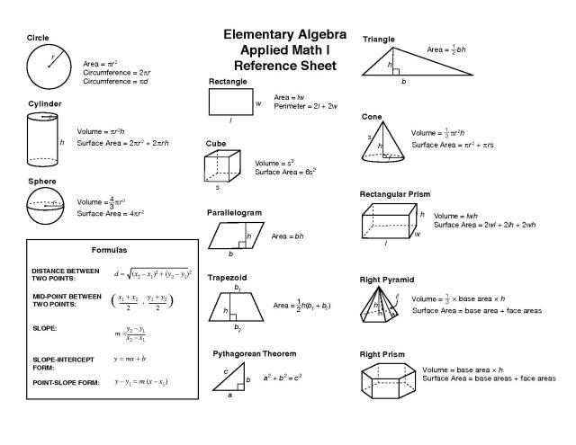 Algebra Worksheets Grade 6