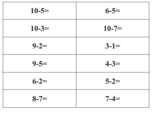 Easy Multiplication Worksheets Free