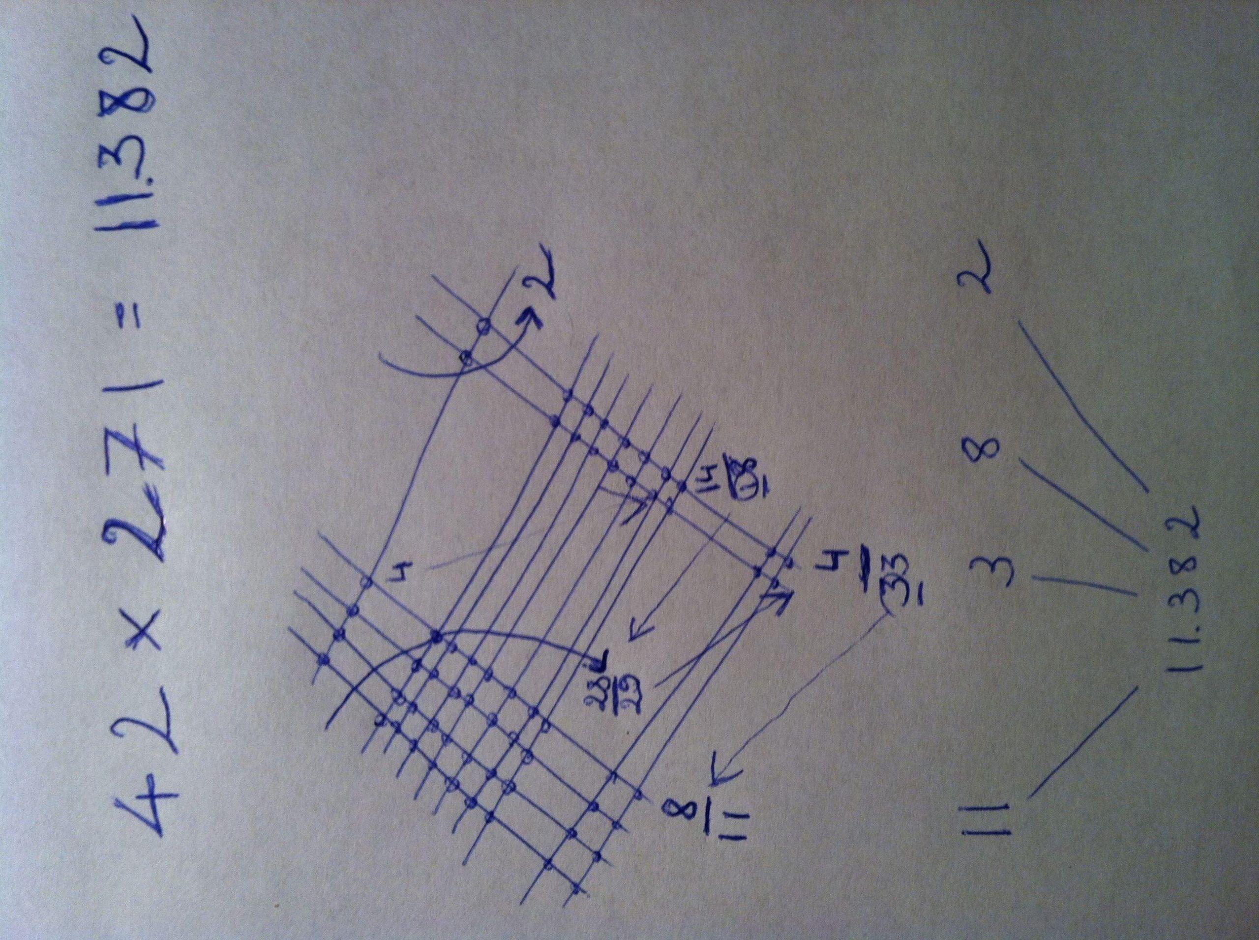 Japanese Multiplication Worksheets 1