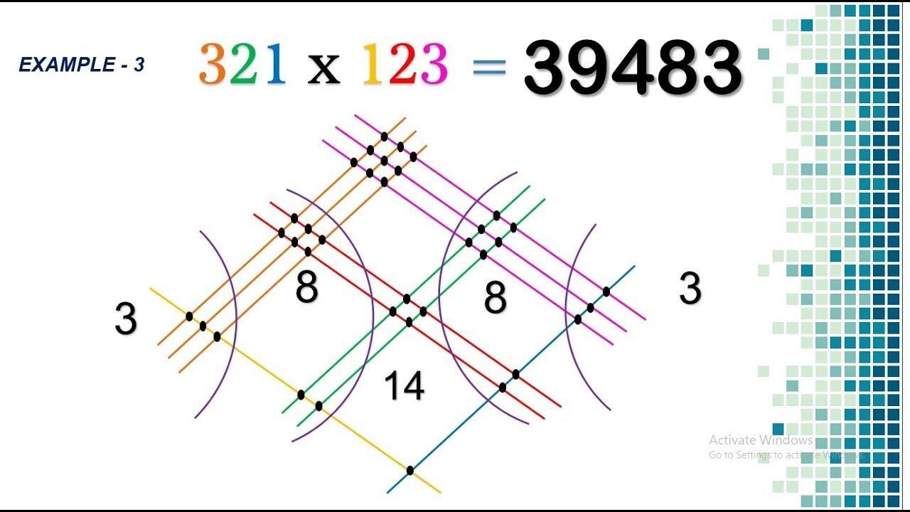 Japanese Multiplication Worksheets 4