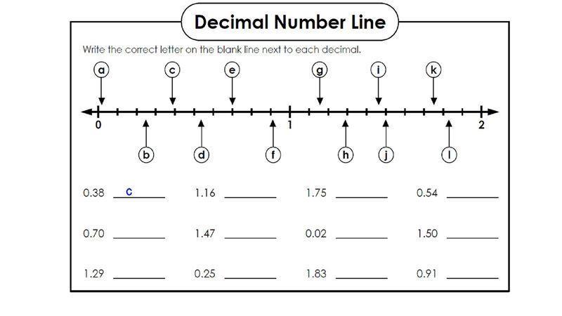 Multiplication Hundredths Worksheet 4