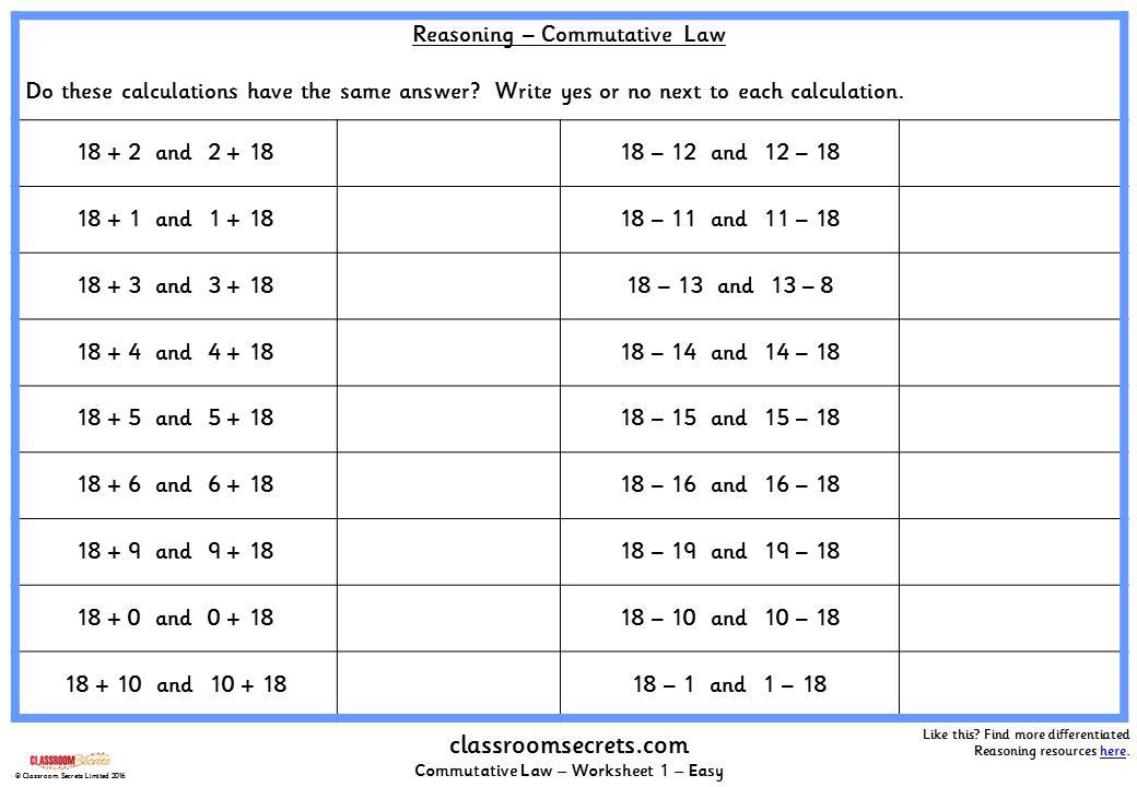 Multiplication Worksheets Ks1 Tes