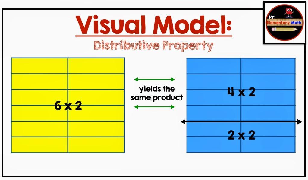 Multiplication Worksheets Primary 4