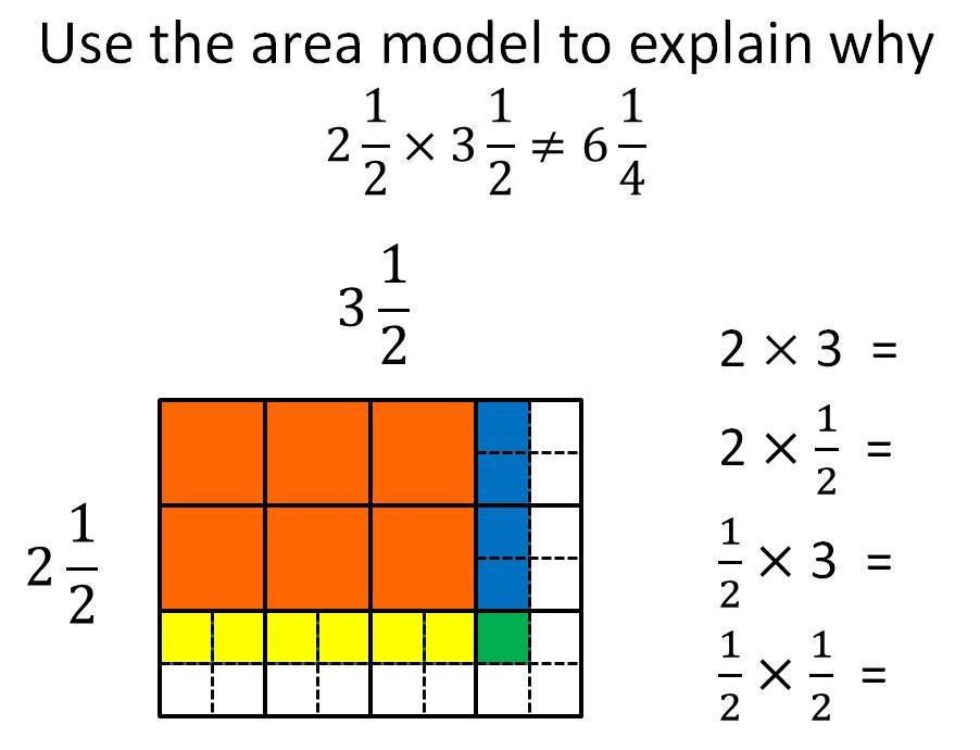 Array Area Model Multiplication Worksheets