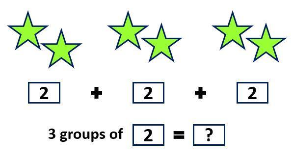 Multiplication Worksheets Level 1 5