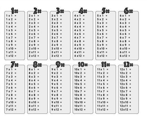 Multiplication Worksheets Table 0 1 2