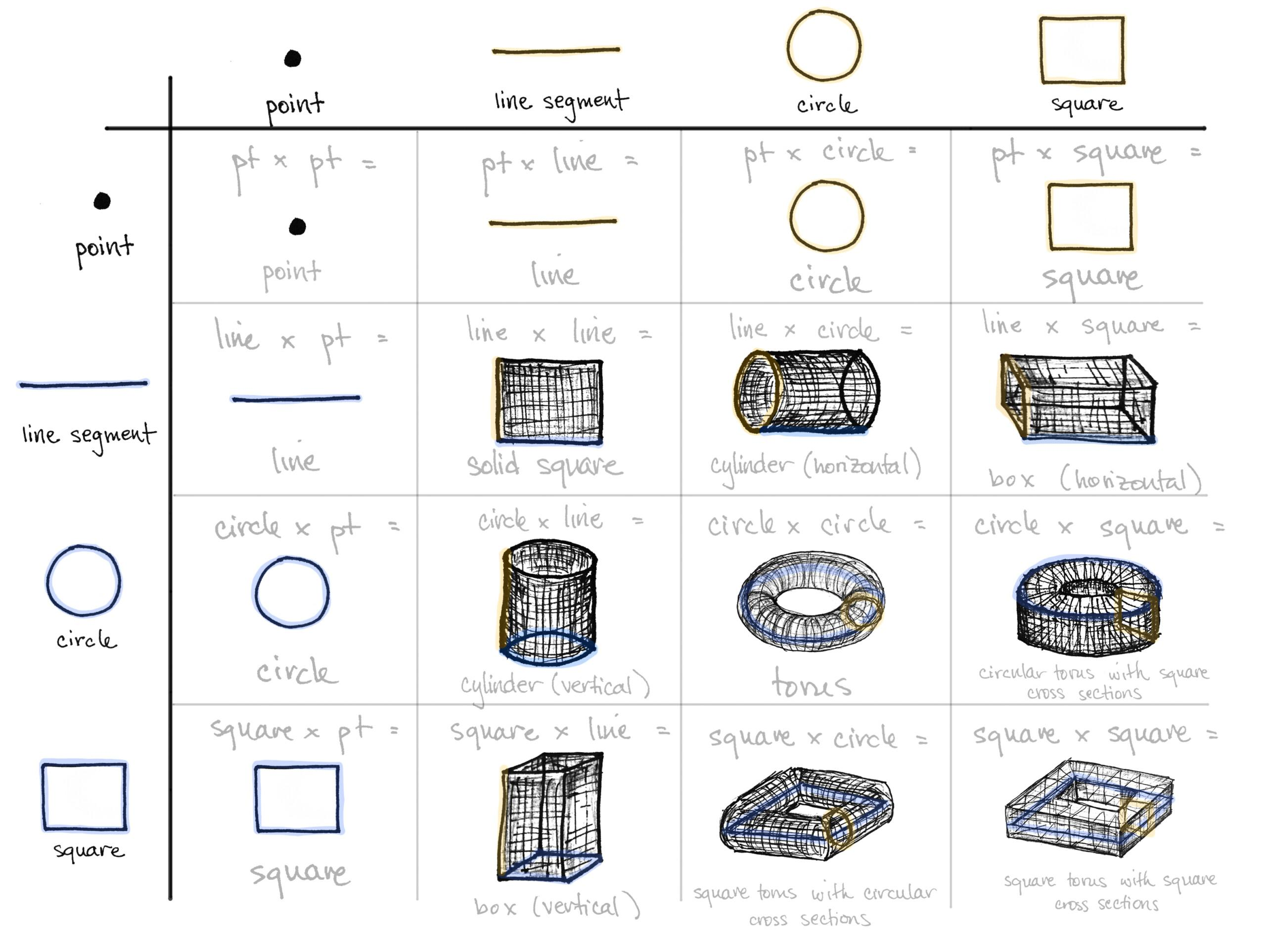 Multiplication Vertical Worksheets Answer Key 6
