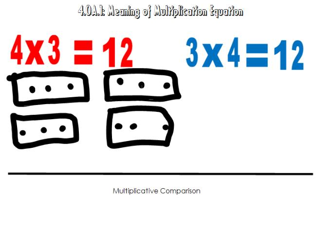Multiplication Vertical Worksheets Common Core 7