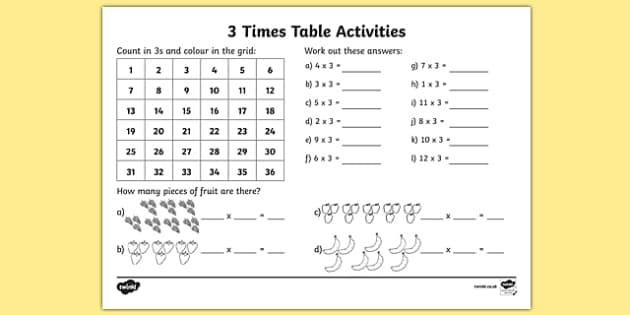 Multiplication Worksheets Grade 3 With Answers