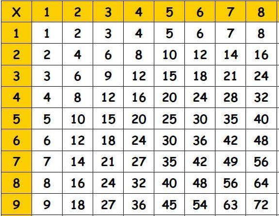 Multiplication Worksheets X8 2