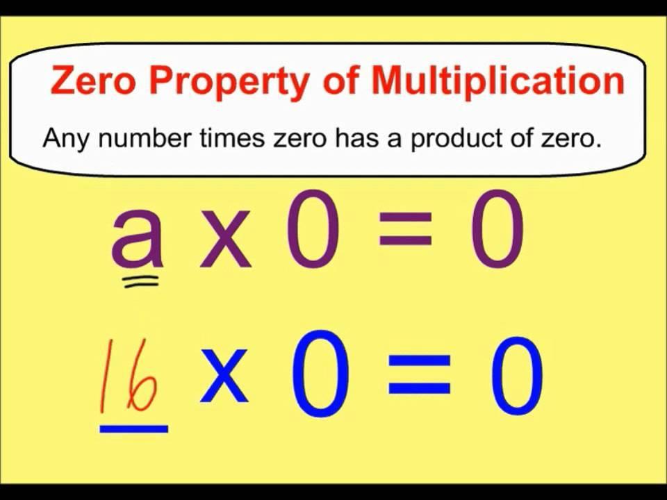 Multiplication Zero Property Worksheet 1